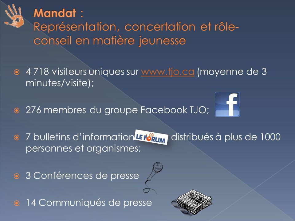 4 718 visiteurs uniques sur www.tjo.ca (moyenne de 3 minutes/visite);www.tjo.ca 276 membres du groupe Facebook TJO; 7 bulletins dinformation distribués à plus de 1000 personnes et organismes; 3 Conférences de presse 14 Communiqués de presse