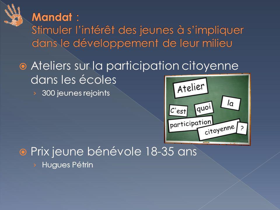 Ateliers sur la participation citoyenne dans les écoles 300 jeunes rejoints Prix jeune bénévole 18-35 ans Hugues Pétrin