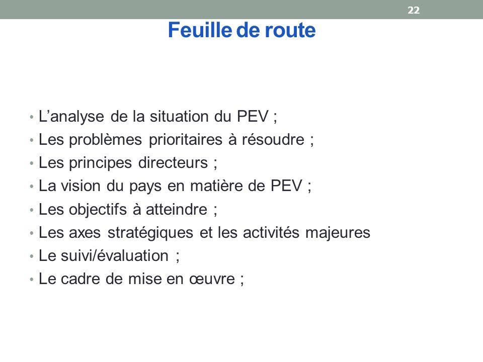 Feuille de route Lanalyse de la situation du PEV ; Les problèmes prioritaires à résoudre ; Les principes directeurs ; La vision du pays en matière de PEV ; Les objectifs à atteindre ; Les axes stratégiques et les activités majeures Le suivi/évaluation ; Le cadre de mise en œuvre ; 22