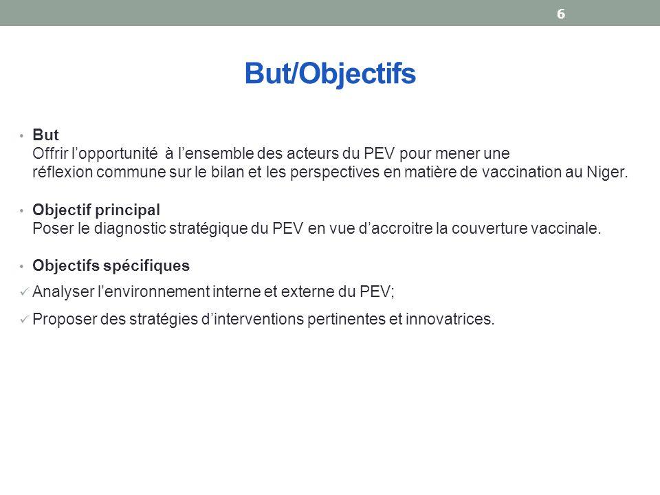 Résultats attendus Un état des lieux de la mise en œuvre du PEV au Niger est fait; Les forces, les faiblesses, les opportunités et les menaces du PEV sont identifiées; Des stratégies dinterventions pertinentes et novatrices sont proposées; Une feuille de route est proposée; Un mécanisme de suivi des recommandations issues des états généraux est mis en place; Un rapport général est rédigé et partagé avec tous les acteurs de la vaccination.