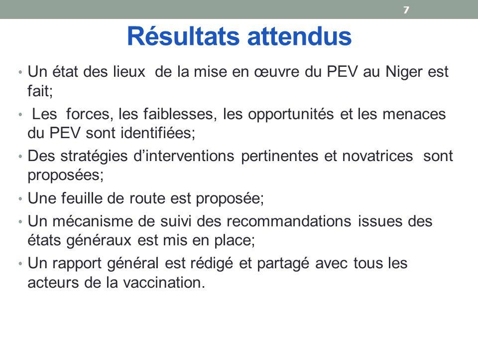 Méthodologie (1) Création du Comité National dOrganisation (CNO) des EGV par arrêté du Ministre de la Santé Publique; Tenue régulière des réunions des trois sous commissions du CNO ( technique, logistique et approvisionnement, Mobilisation sociale); Réunions du comité technique de réflexion du niveau central à travers une retraite de 5 jours qui avait pour mission de réfléchir sur la situation de la vaccination conformément aux axes prioritaires du PDS 2011-2015; 8