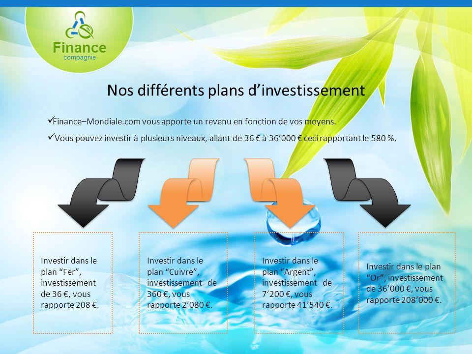 Finance compagnie Choix du métalInvestissementRapport Fer36 208 Cuivre360 2080 Kryptonite720 4160 Cobalt1500 8655 Bronze3600 20800 Argent7200 41540 Or 36000 208000 Rapports Finance-Mondiale