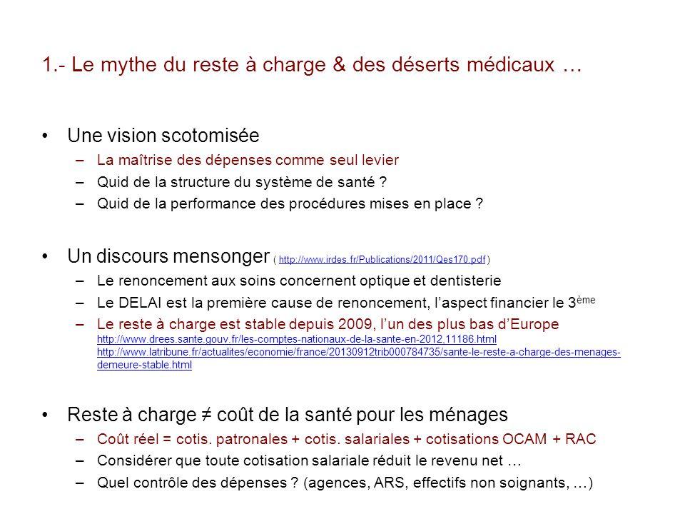 1.- Le mythe du reste à charge & des déserts médicaux … Une vision scotomisée –La maîtrise des dépenses comme seul levier –Quid de la structure du système de santé .