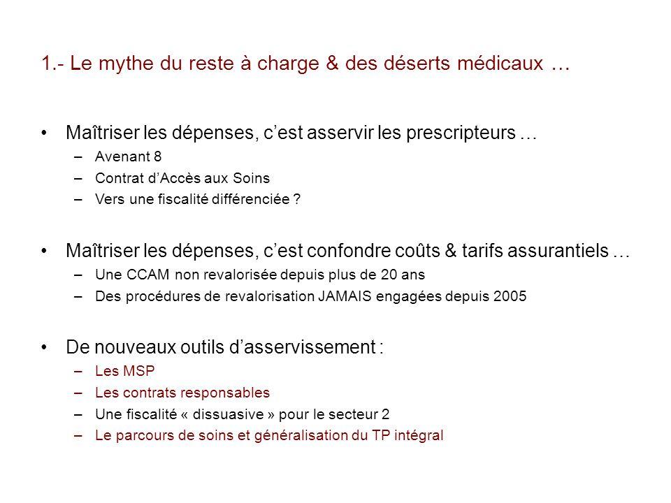 1.- Le mythe du reste à charge & des déserts médicaux … Maîtriser les dépenses, cest asservir les prescripteurs … –Avenant 8 –Contrat dAccès aux Soins –Vers une fiscalité différenciée .