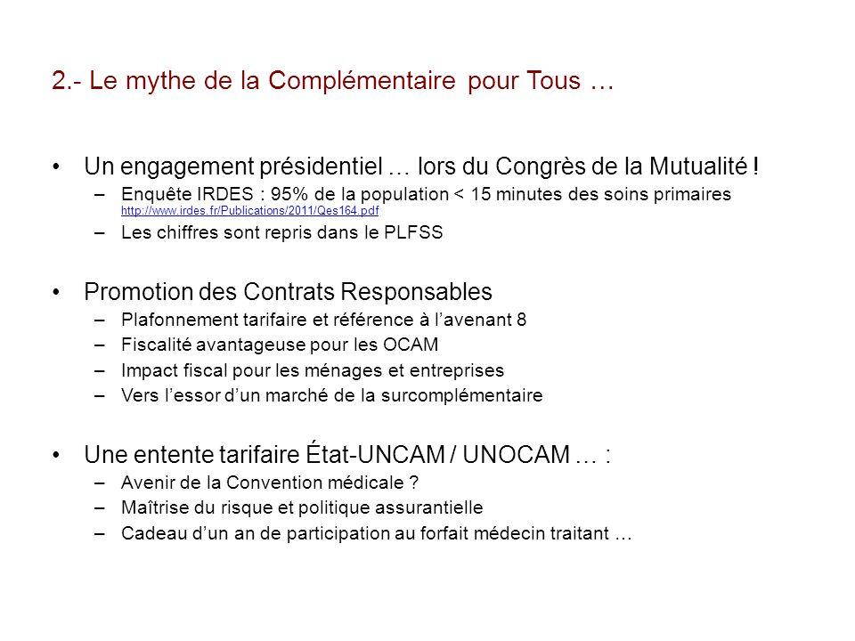 2.- Le mythe de la Complémentaire pour Tous … Un engagement présidentiel … lors du Congrès de la Mutualité .