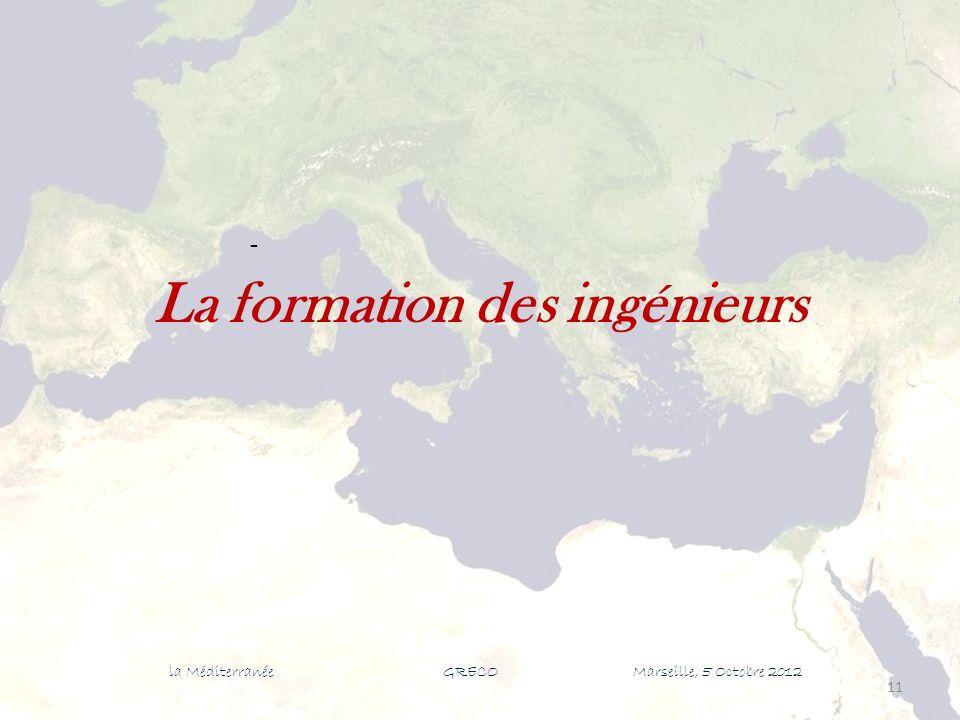 La formation des ingénieurs - la Méditerranée GRECO Marseille, 5 Octobre 2012 11