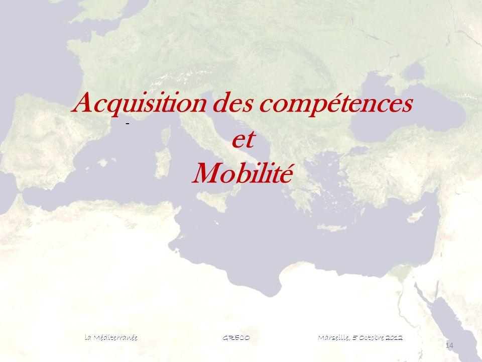 Acquisition des compétences et Mobilité - la Méditerranée GRECO Marseille, 5 Octobre 2012 14