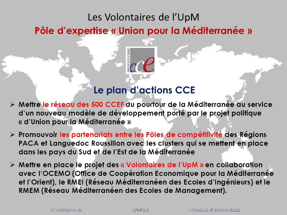Pôle dexpertise « Union pour la Méditerranée » Le plan dactions CCE Mettre le réseau des 500 CCEF du pourtour de la Méditerranée au service dun nouveau modèle de développement porté par le projet politique « dUnion pour la Méditerranée » Promouvoir les partenariats entre les Pôles de compétitivité des Régions PACA et Languedoc Roussillon avec les clusters qui se mettent en place dans les pays du Sud et de lEst de la Méditerranée Mettre en place le projet des « Volontaires de lUpM » en collaboration avec lOCEMO (Office de Coopération Economique pour la Méditerranée et lOrient), le RMEI (Réseau Méditerranéen des Ecoles dIngénieurs) et le RMEM (Réseau Méditerranéen des Ecoles de Management).