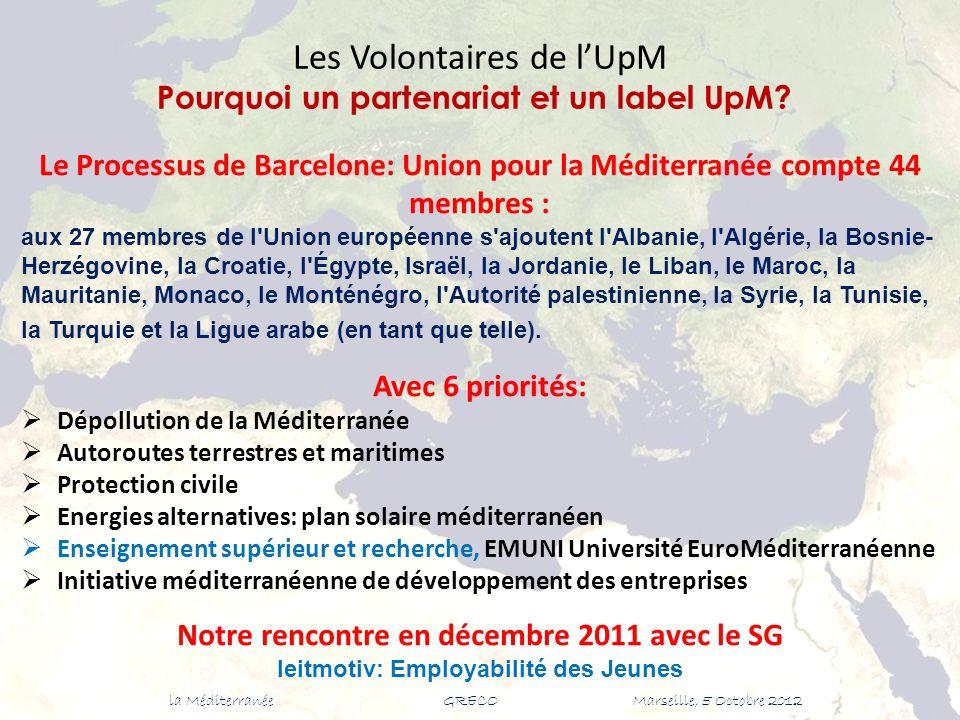 la Méditerranée GRECO Marseille, 5 Octobre 2012 Pourquoi un partenariat et un label UpM.
