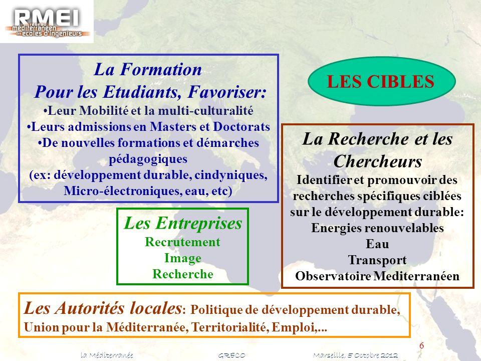 la Méditerranée GRECO Marseille, 5 Octobre 2012 27 Besoins des entreprises Employabilité Spécificités méditerranéennes: Existe-t-il un ingénieur méditerranéen.