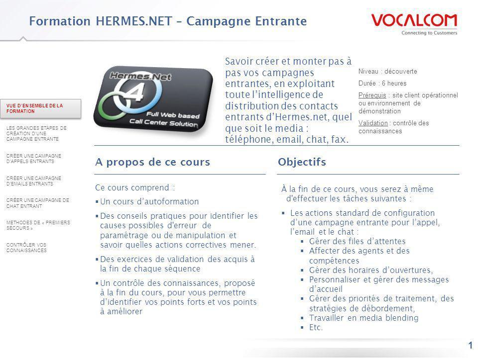 1 Formation HERMES.NET – Campagne Entrante Savoir créer et monter pas à pas vos campagnes entrantes, en exploitant toute lintelligence de distribution