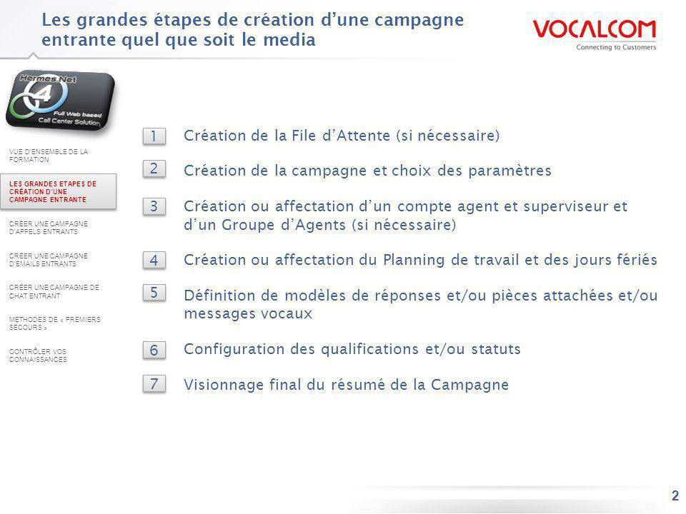 2 Les grandes étapes de création dune campagne entrante quel que soit le media Création de la File dAttente (si nécessaire) Création de la campagne et