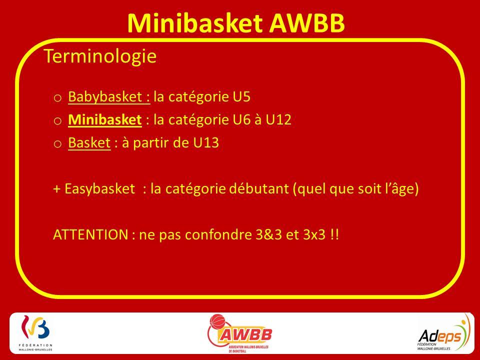 o Babybasket : la catégorie U5 o Minibasket : la catégorie U6 à U12 o Basket : à partir de U13 + Easybasket : la catégorie débutant (quel que soit lâge) ATTENTION : ne pas confondre 3&3 et 3x3 !.