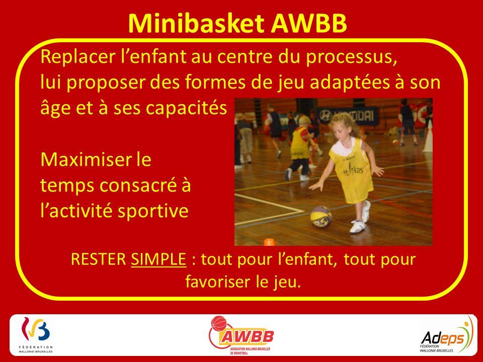 Minibasket AWBB Replacer lenfant au centre du processus, lui proposer des formes de jeu adaptées à son âge et à ses capacités Maximiser le temps consacré à lactivité sportive RESTER SIMPLE : tout pour lenfant, tout pour favoriser le jeu.