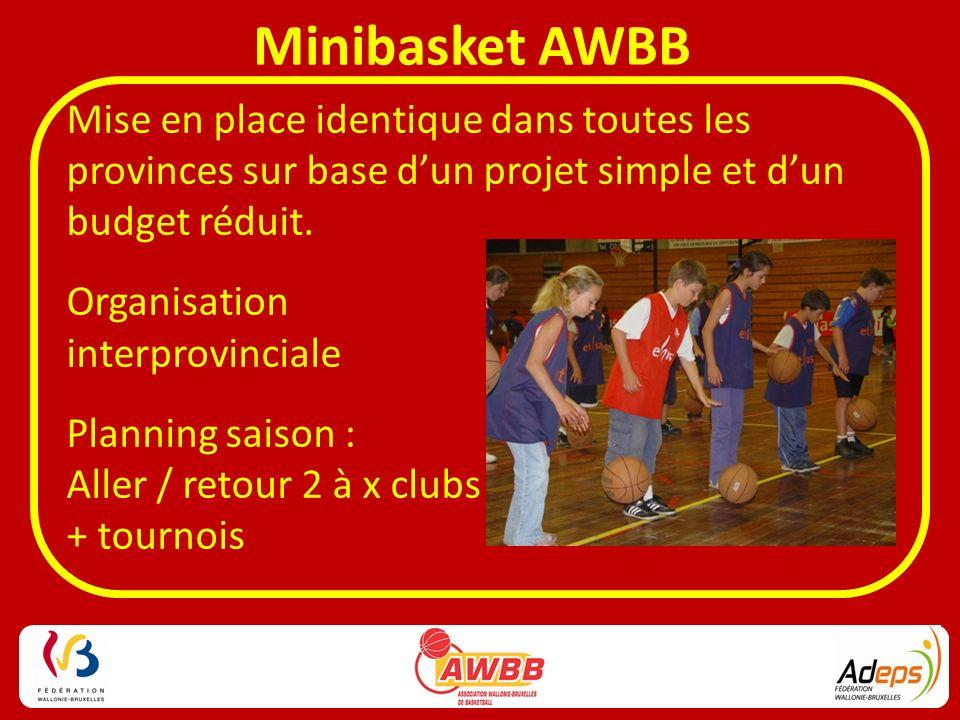 Minibasket AWBB Mise en place identique dans toutes les provinces sur base dun projet simple et dun budget réduit. Organisation interprovinciale Plann