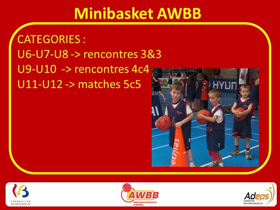 Minibasket AWBB CATEGORIES : U6-U7-U8 -> rencontres 3&3 U9-U10 -> rencontres 4c4 U11-U12 -> matches 5c5