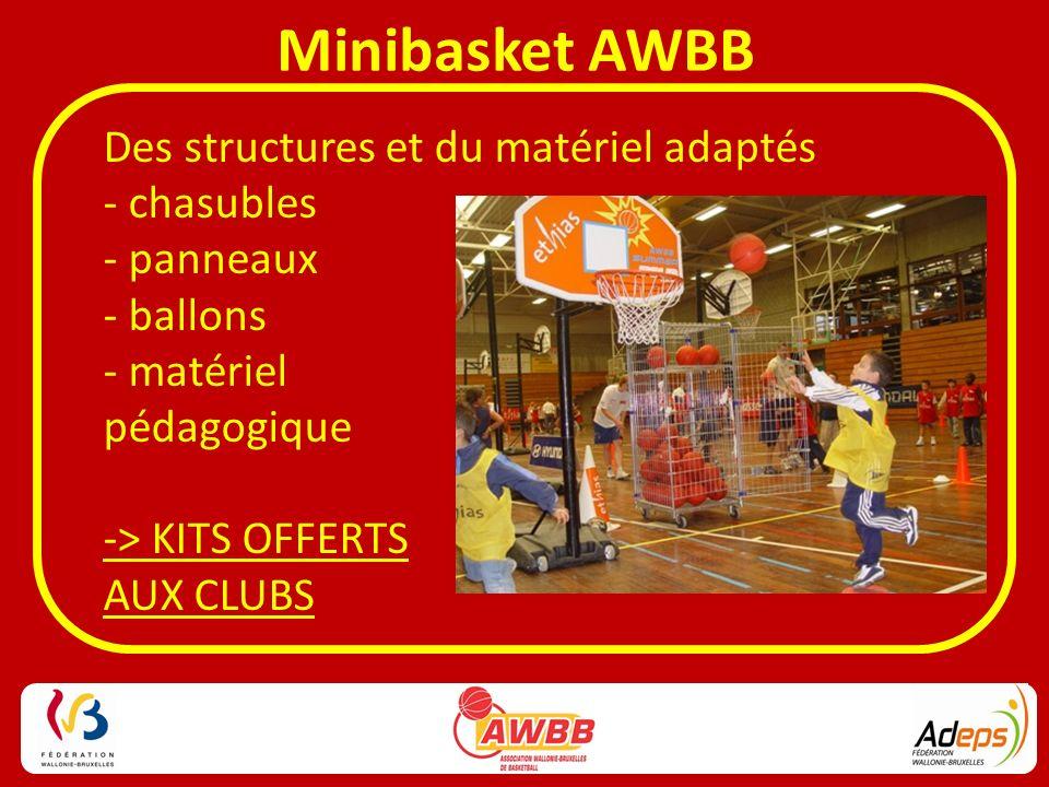 Minibasket AWBB Des structures et du matériel adaptés - chasubles - panneaux - ballons - matériel pédagogique -> KITS OFFERTS AUX CLUBS