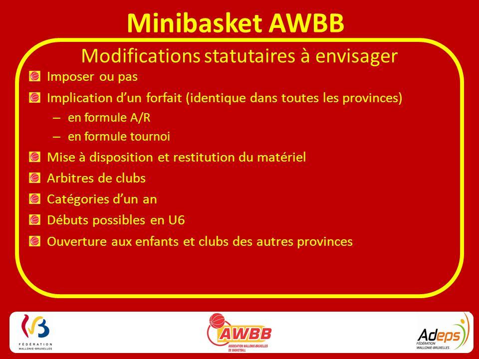 Minibasket AWBB Imposer ou pas Implication dun forfait (identique dans toutes les provinces) – en formule A/R – en formule tournoi Mise à disposition