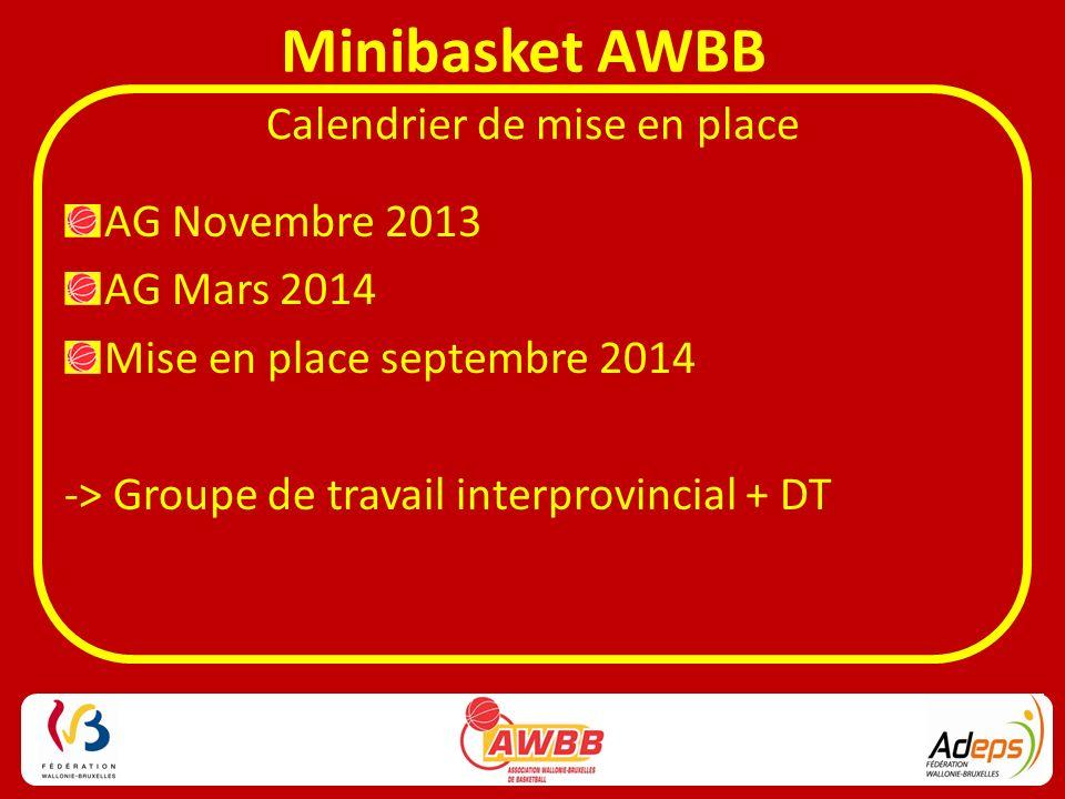 Minibasket AWBB AG Novembre 2013 AG Mars 2014 Mise en place septembre 2014 -> Groupe de travail interprovincial + DT Calendrier de mise en place