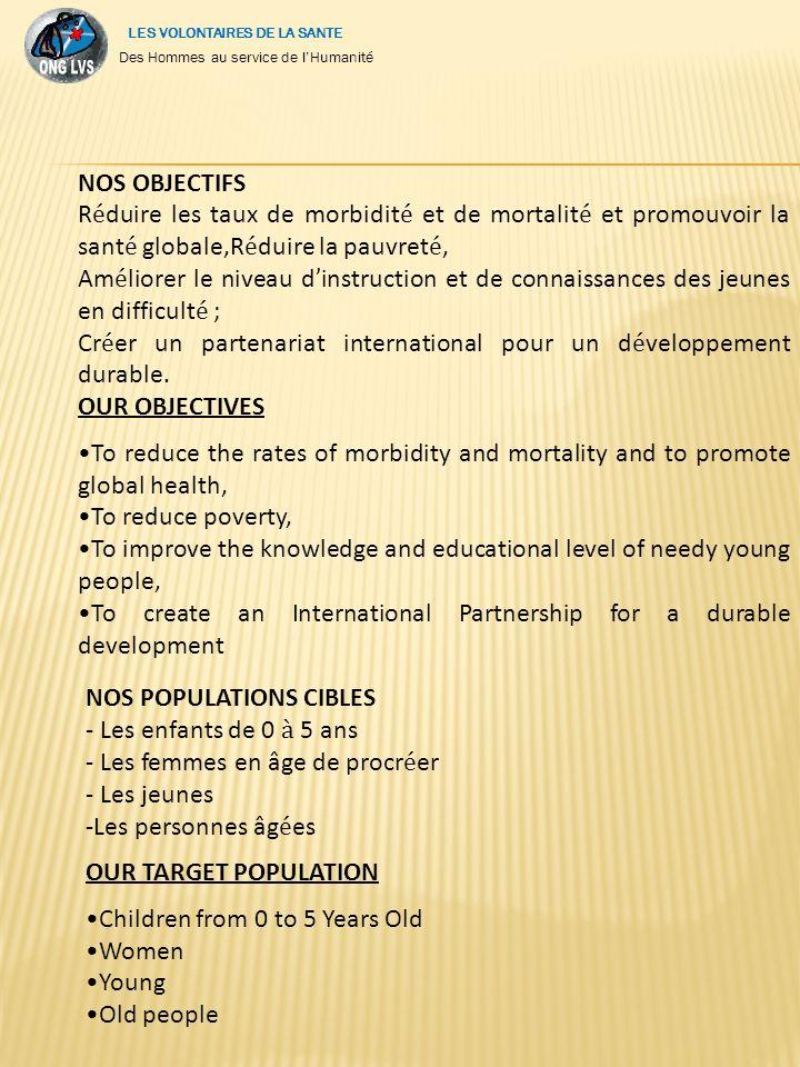 NOS POPULATIONS CIBLES - Les enfants de 0 à 5 ans - Les femmes en âge de procr é er - Les jeunes -Les personnes âg é es OUR TARGET POPULATION Children from 0 to 5 Years Old Women Young Old people NOS OBJECTIFS R é duire les taux de morbidit é et de mortalit é et promouvoir la sant é globale,R é duire la pauvret é, Am é liorer le niveau d instruction et de connaissances des jeunes en difficult é ; Cr é er un partenariat international pour un d é veloppement durable.