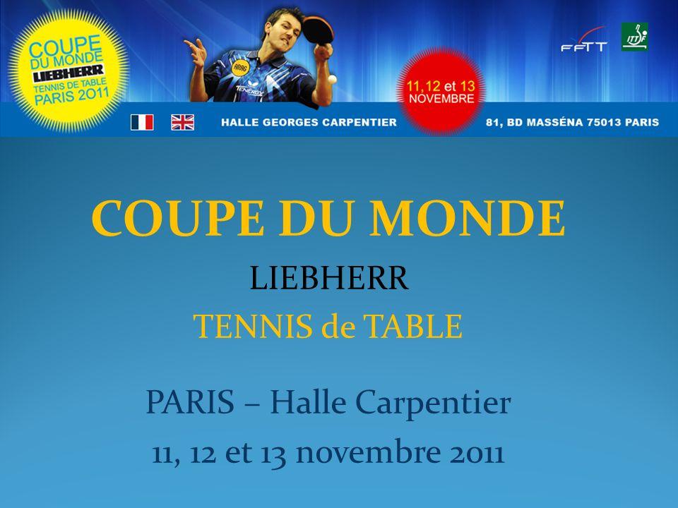Après Bercy 2003 Championnats du Monde 2003