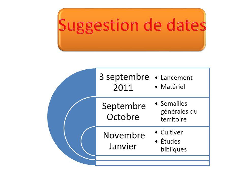 3 septembre 2011 Septembre Octobre Novembre Janvier Lancement Matériel Semailles générales du territoire Cultiver Études bibliques