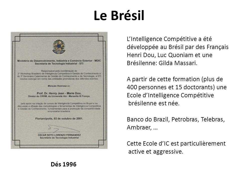 Le Brésil LIntelligence Compétitive a été développée au Brésil par des Français Henri Dou, Luc Quoniam et une Brésilenne: Gilda Massari. A partir de c