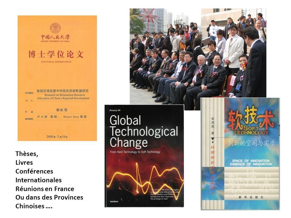 Thèses, Livres Conférences Internationales Réunions en France Ou dans des Provinces Chinoises ….