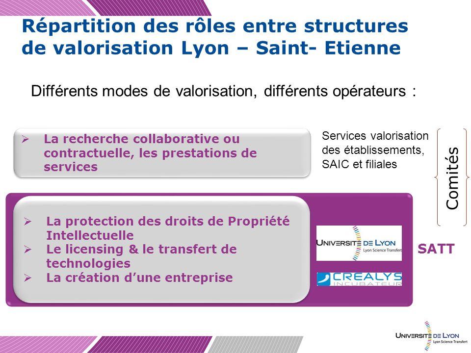 SATT Répartition des rôles entre structures de valorisation Lyon – Saint- Etienne La protection des droits de Propriété Intellectuelle Le licensing &