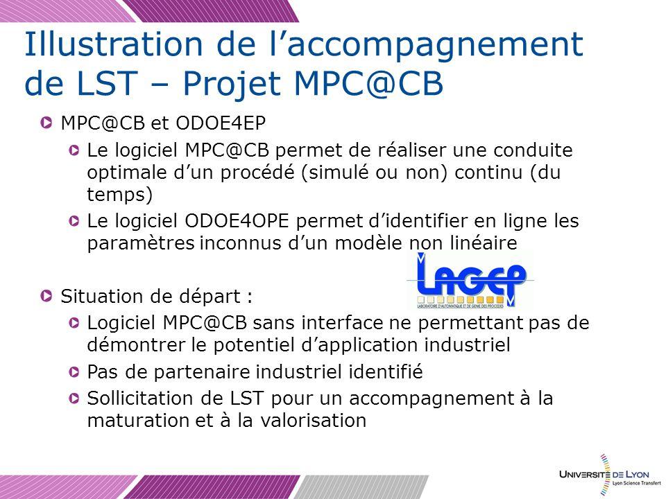 Illustration de laccompagnement de LST – Projet MPC@CB MPC@CB et ODOE4EP Le logiciel MPC@CB permet de réaliser une conduite optimale dun procédé (simu