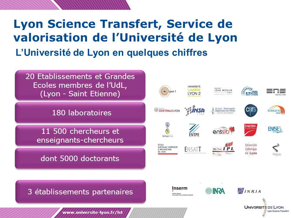 Lyon Science Transfert, Service de valorisation de lUniversité de Lyon www.universite-lyon.fr/lst 180 laboratoires 11 500 chercheurs et enseignants-ch