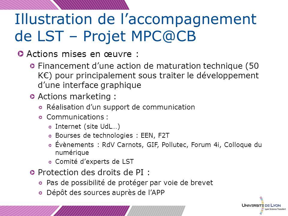 Illustration de laccompagnement de LST – Projet MPC@CB Actions mises en œuvre : Financement dune action de maturation technique (50 K) pour principale