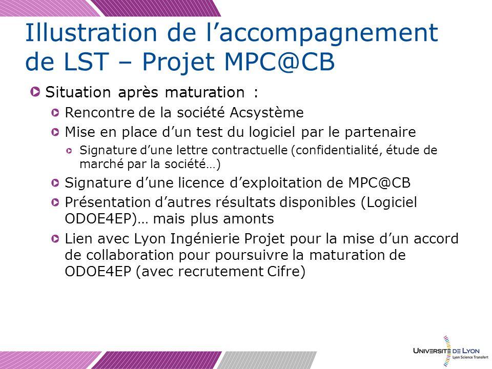 Illustration de laccompagnement de LST – Projet MPC@CB Situation après maturation : Rencontre de la société Acsystème Mise en place dun test du logici