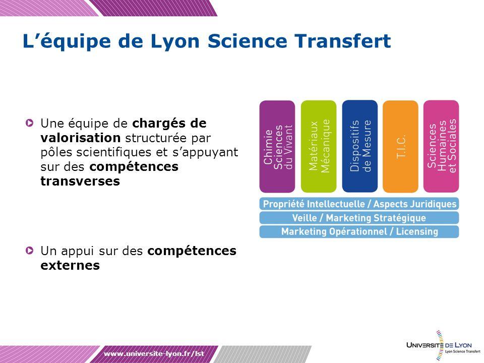Léquipe de Lyon Science Transfert Une équipe de chargés de valorisation structurée par pôles scientifiques et sappuyant sur des compétences transverse