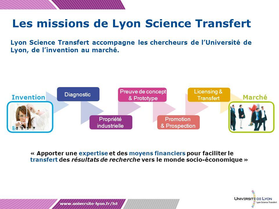 Les missions de Lyon Science Transfert Diagnostic Propriété industrielle Preuve de concept & Prototype Promotion & Prospection Licensing & Transfert I