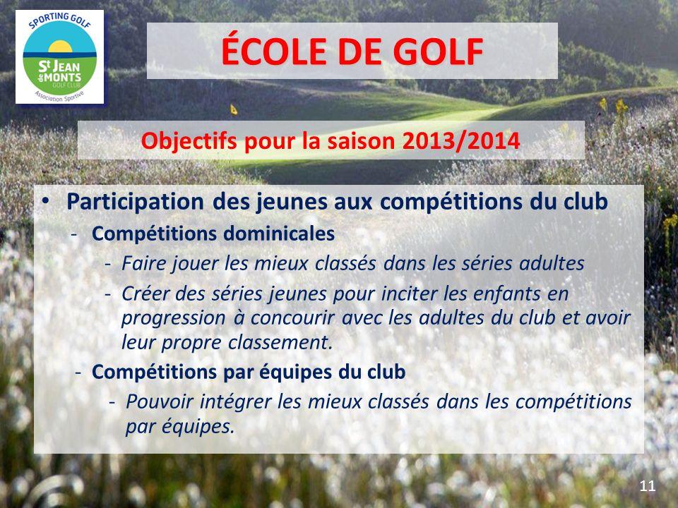 Participation des jeunes aux compétitions du club -Compétitions dominicales -Faire jouer les mieux classés dans les séries adultes -Créer des séries j