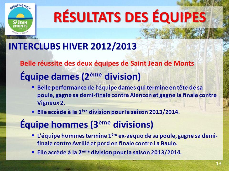 RÉSULTATS DES ÉQUIPES INTERCLUBS HIVER 2012/2013 Belle réussite des deux équipes de Saint Jean de Monts Équipe dames (2 ème division) Belle performanc