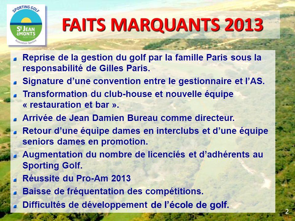FAITS MARQUANTS 2013 Reprise de la gestion du golf par la famille Paris sous la responsabilité de Gilles Paris. Signature dune convention entre le ges