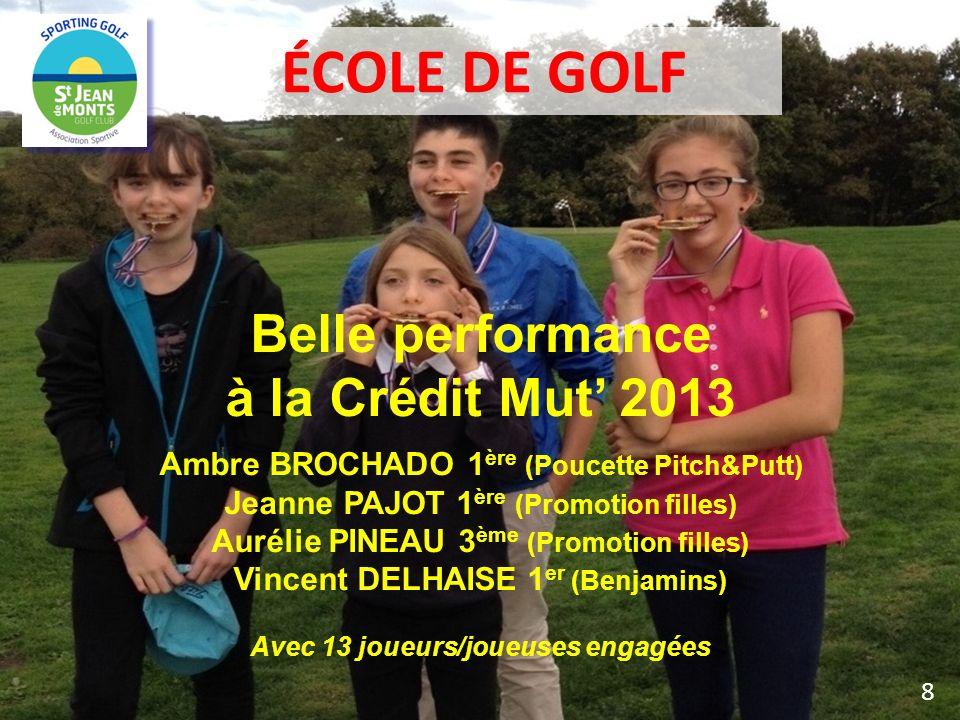 Belle performance à la Crédit Mut 2013 Ambre BROCHADO 1 ère (Poucette Pitch&Putt) Jeanne PAJOT 1 ère (Promotion filles) Aurélie PINEAU 3 ème (Promotio