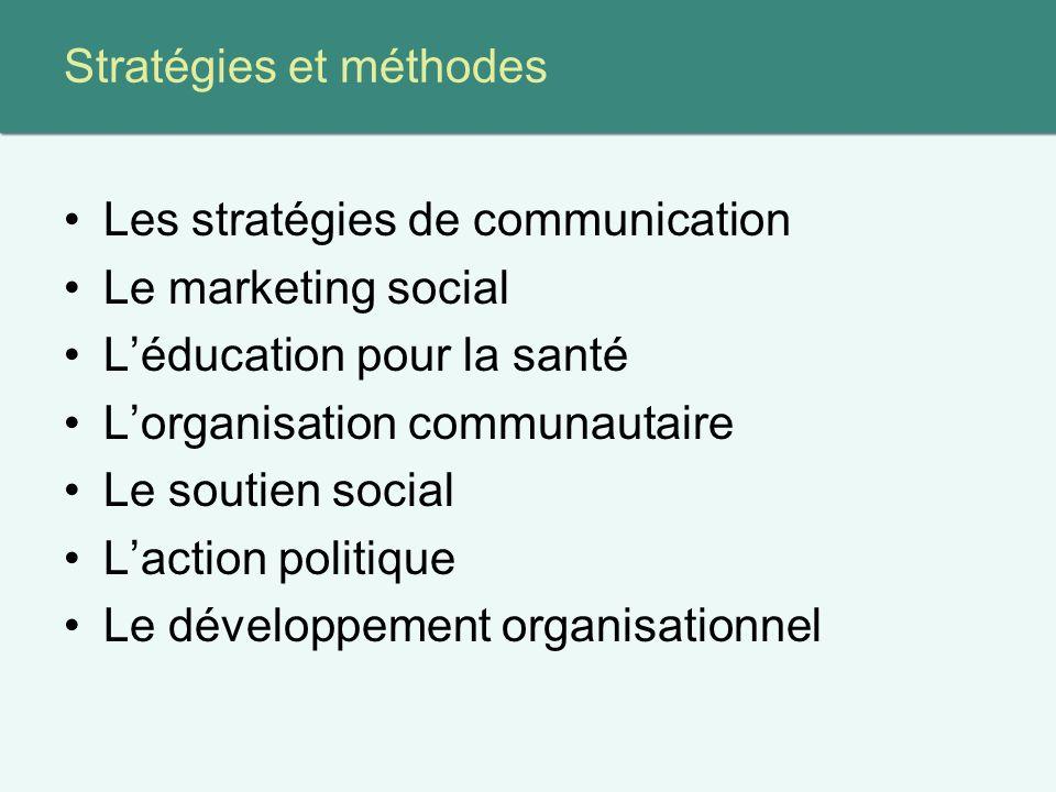 Stratégies et méthodes Les stratégies de communication Le marketing social Léducation pour la santé Lorganisation communautaire Le soutien social Laction politique Le développement organisationnel