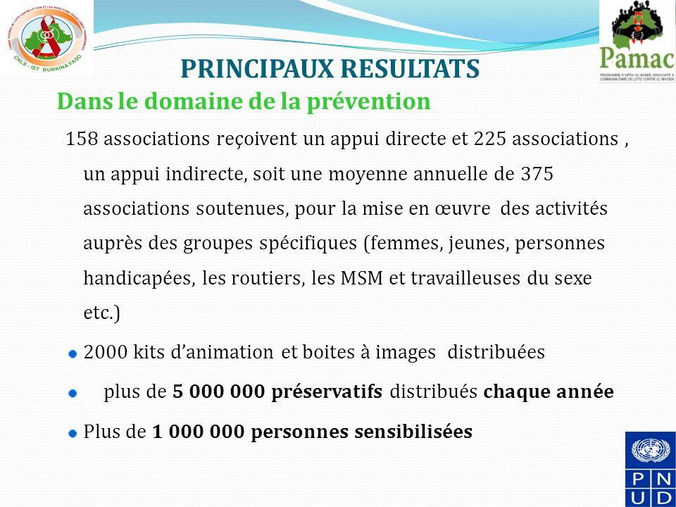 PRINCIPAUX RESULTATS Dans le domaine de la prévention 158 associations reçoivent un appui directe et 225 associations, un appui indirecte, soit une moyenne annuelle de 375 associations soutenues, pour la mise en œuvre des activités auprès des groupes spécifiques (femmes, jeunes, personnes handicapées, les routiers, les MSM et travailleuses du sexe etc.) 2000 kits danimation et boites à images distribuées plus de 5 000 000 préservatifs distribués chaque année Plus de 1 000 000 personnes sensibilisées 11