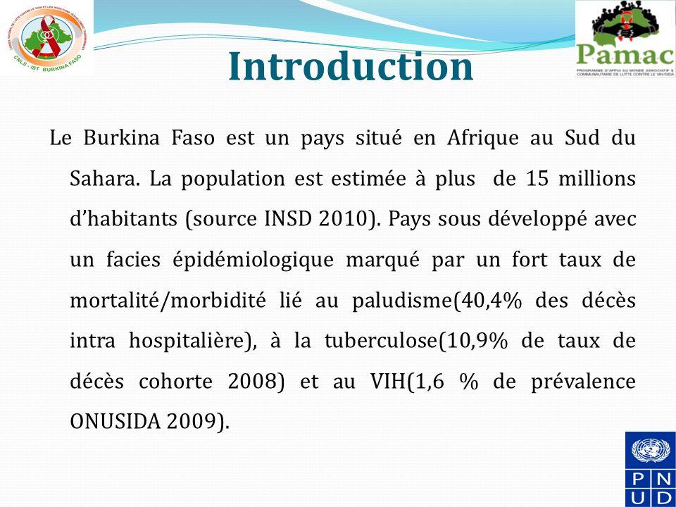Introduction Le Burkina Faso est un pays situé en Afrique au Sud du Sahara.