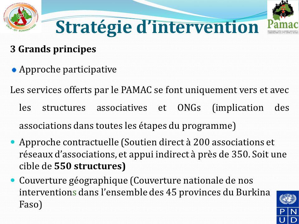 Stratégie dintervention 3 Grands principes Approche participative Les services offerts par le PAMAC se font uniquement vers et avec les structures associatives et ONGs (implication des associations dans toutes les étapes du programme) Approche contractuelle (Soutien direct à 200 associations et réseaux dassociations, et appui indirect à près de 350.