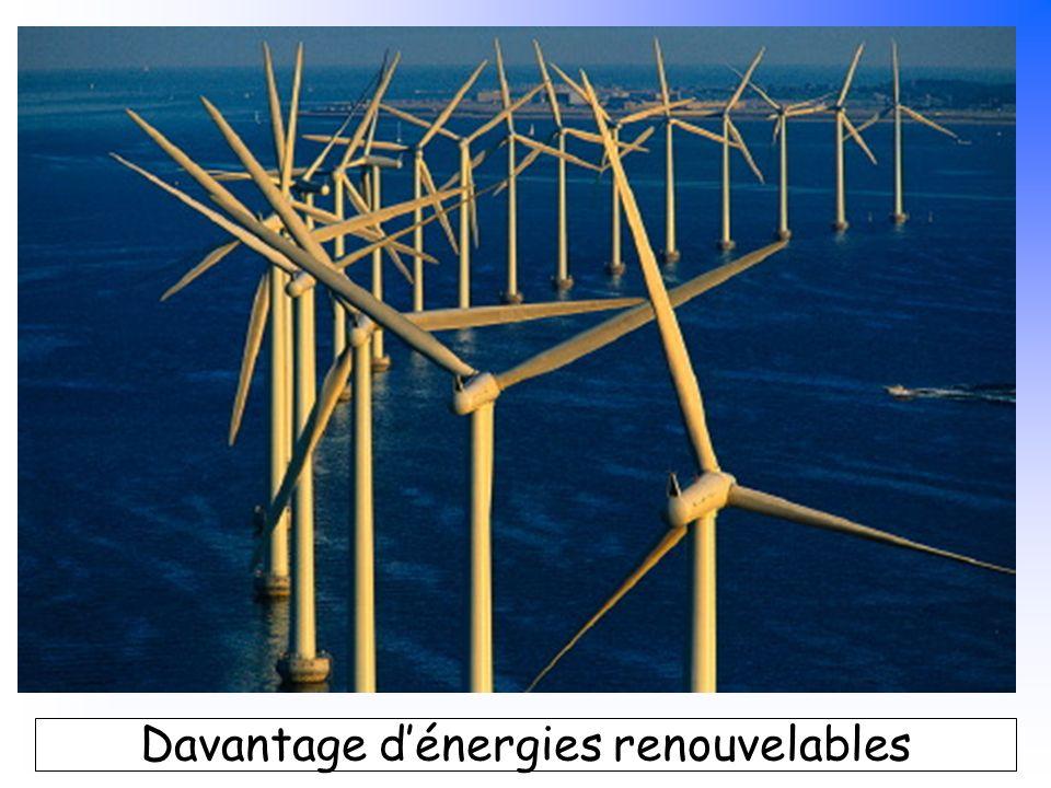 B. Pajot - mars 2007 Davantage dénergies renouvelables