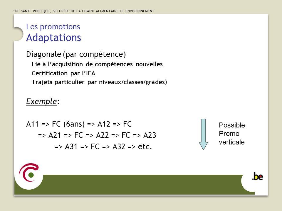 SPF SANTE PUBLIQUE, SECURITE DE LA CHAINE ALIMENTAIRE ET ENVIRONNEMENT Les promotions Adaptations Diagonale (par compétence) Lié à lacquisition de compétences nouvelles Certification par lIFA Trajets particulier par niveaux/classes/grades) Exemple: A11 => FC (6ans) => A12 => FC => A21 => FC => A22 => FC => A23 => A31 => FC => A32 => etc.