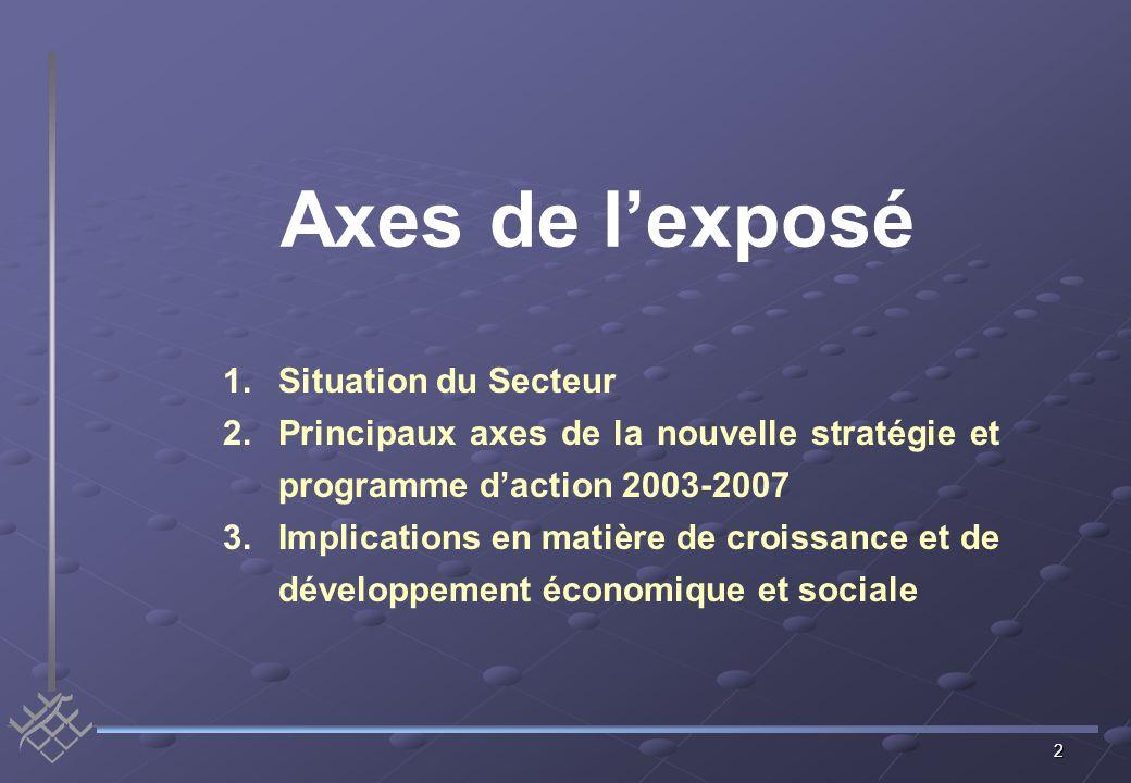 2 1.Situation du Secteur 2.Principaux axes de la nouvelle stratégie et programme daction 2003-2007 3.Implications en matière de croissance et de développement économique et sociale Axes de lexposé