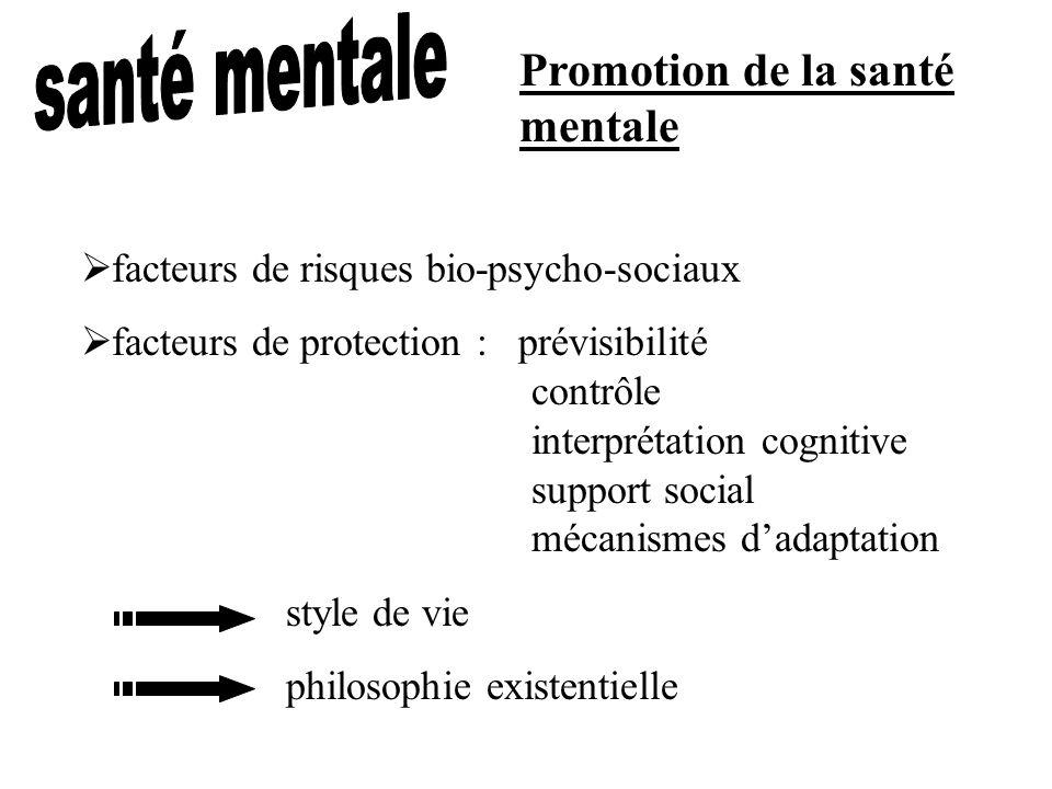 Promotion de la santé mentale facteurs de risques bio-psycho-sociaux facteurs de protection : prévisibilité contrôle interprétation cognitive support social mécanismes dadaptation style de vie philosophie existentielle