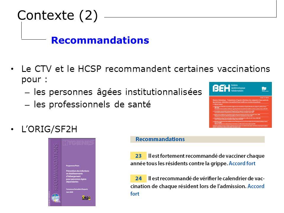 DTP95,5 % VHB91,7 % Rougeole49,7 % Coqueluche11,4 % Grippe25,6 % Tétanos34,6 % Grippe saisonnière73,6 % Anti-pneumococcique chez les résidents à risque 46,2 % Source : Enquête Vaxisoin, InVs/Geres, 2009 Contexte (3) Couverture vaccinale perfectible Franche-Comté (EMS) France (ES)
