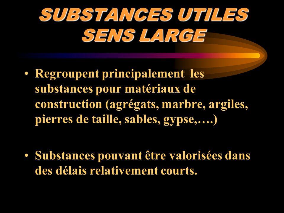 SUBSTANCES UTILES SENS LARGE Regroupent principalement les substances pour matériaux de construction (agrégats, marbre, argiles, pierres de taille, sa