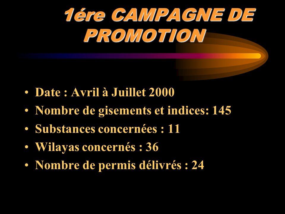 1ére CAMPAGNE DE PROMOTION Date : Avril à Juillet 2000 Nombre de gisements et indices: 145 Substances concernées : 11 Wilayas concernés : 36 Nombre de